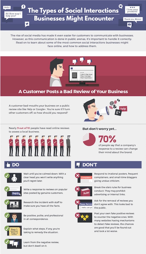 Business_Social_interactions_Infographic
