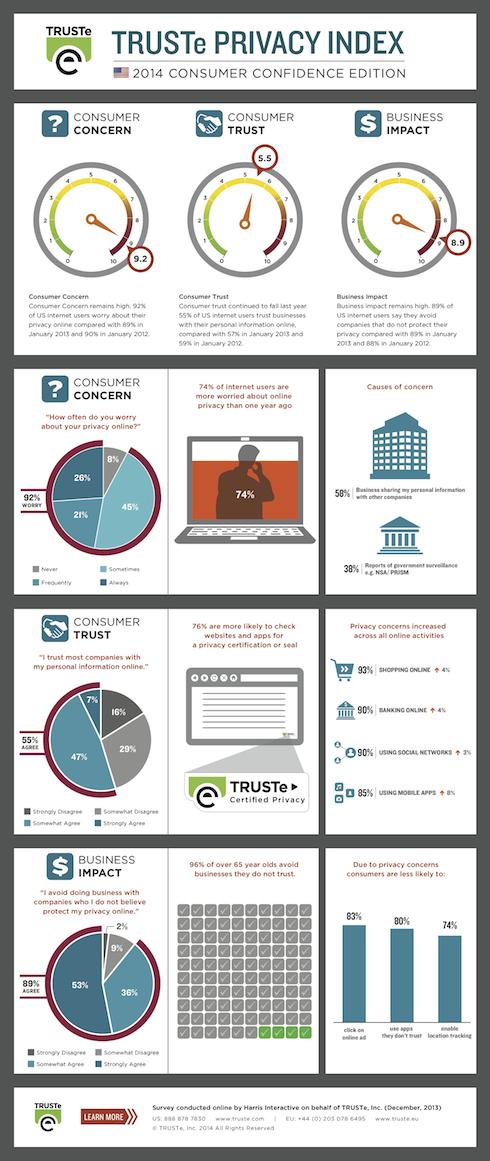 ConsumerConfidence_US
