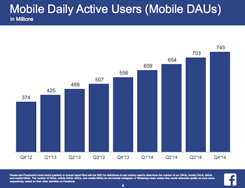 Facebook-daily-active-mobile-users
