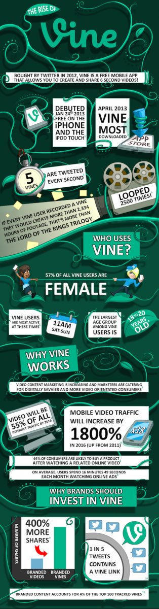 The-Rise-of-Vine