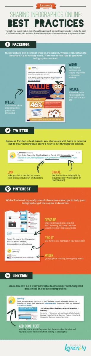 Sharing infographics