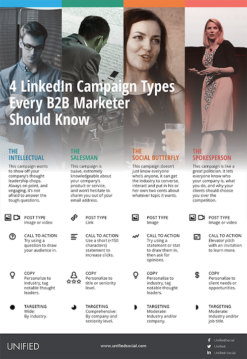 -linkedin-campaign-types-b2b-marketer-should-know